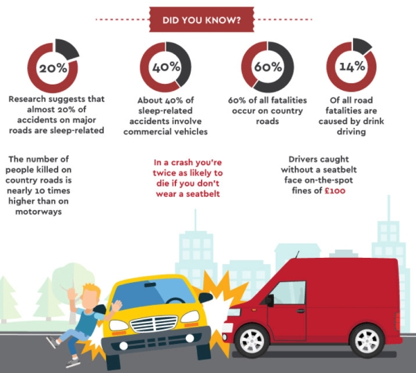 learner accidents